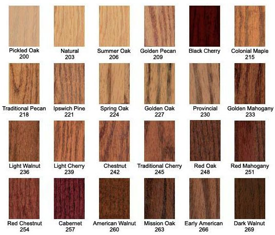 Example Of Choice Of Stains  Typical Choices For An Oak Piece.